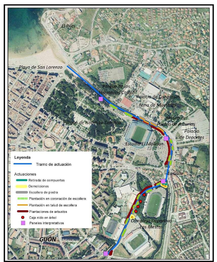 Plan de renaturalización del Río Piles
