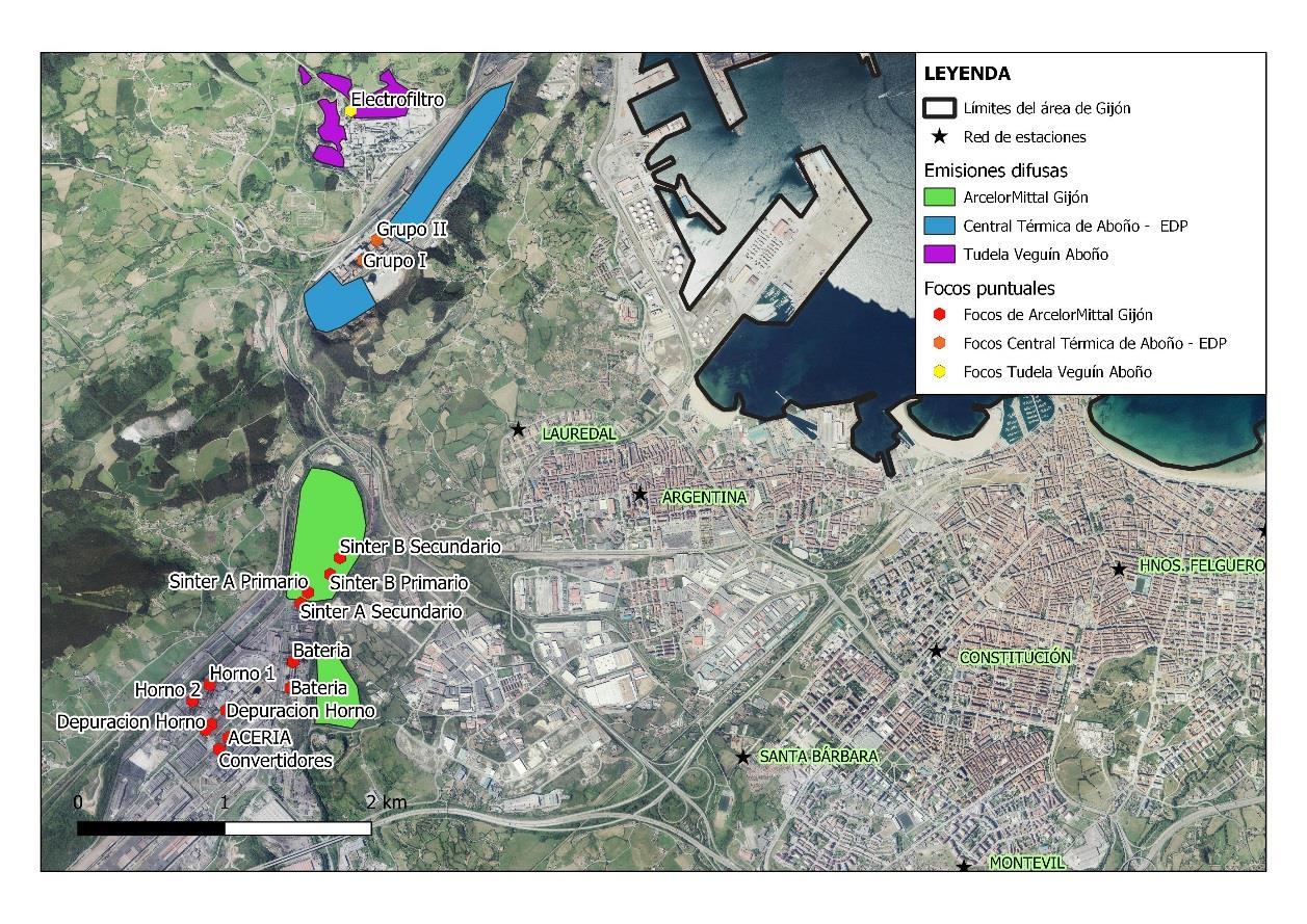 Focos de emisiones contaminantes en Gijón