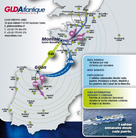 Anuncio de la ruta marítima Gijón-Nantes